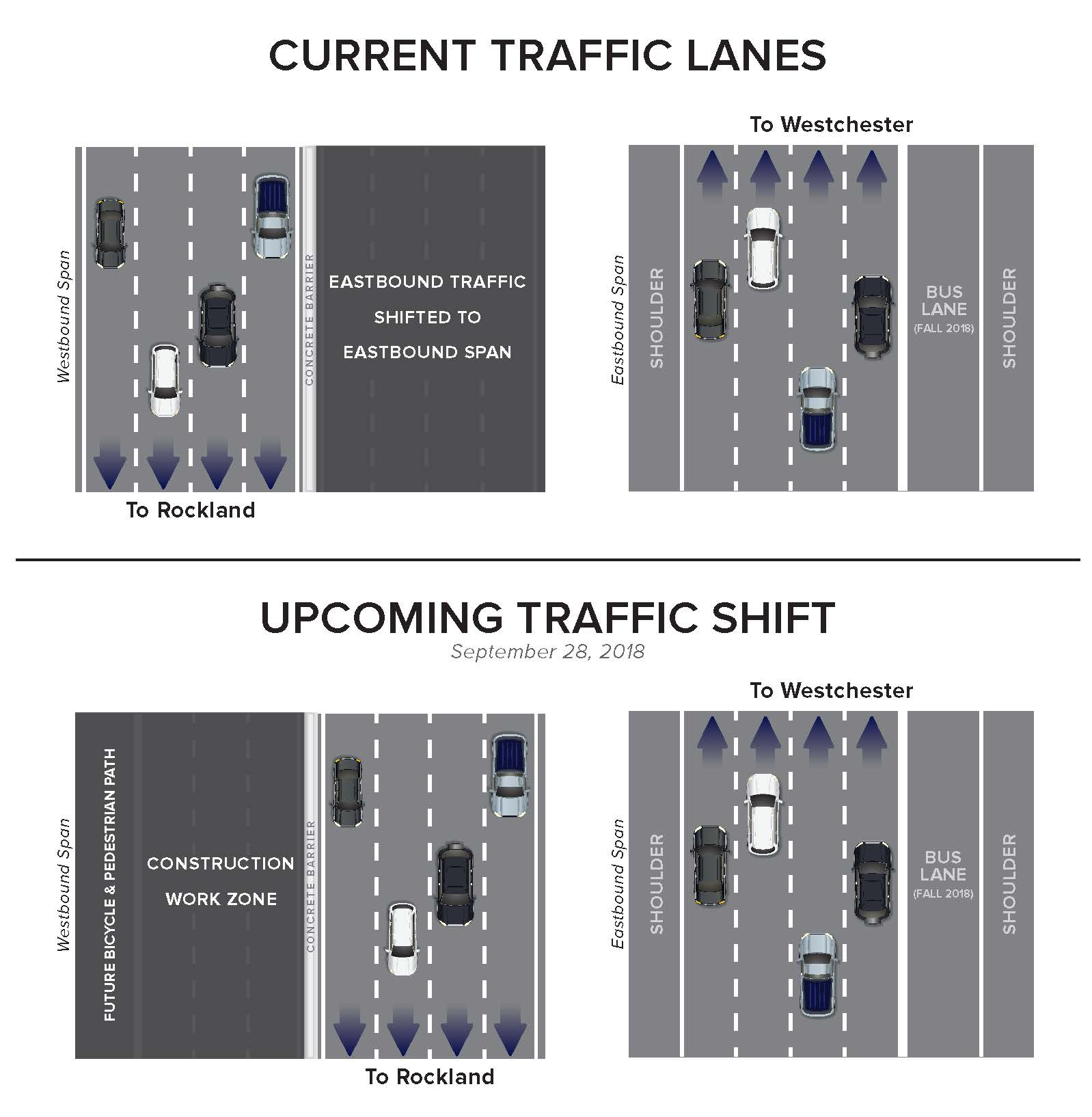 gmmc - upcoming traffic shifts - sept 28 - graphic